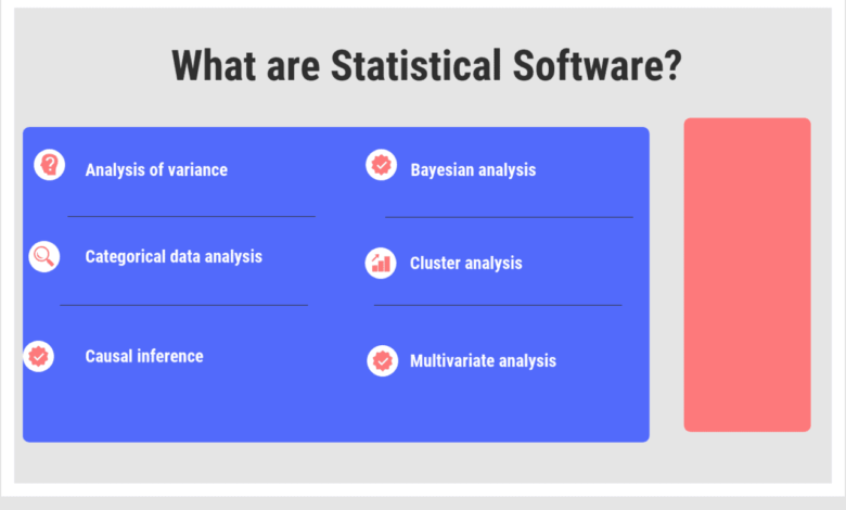 R versus SPSS: Which One Is the Best Statistics Software?