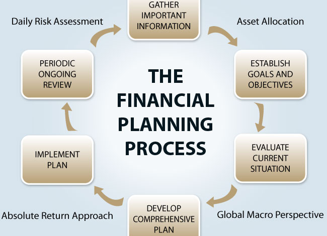 How External Financial Accounting Service Providers Can Benefit Your Business?